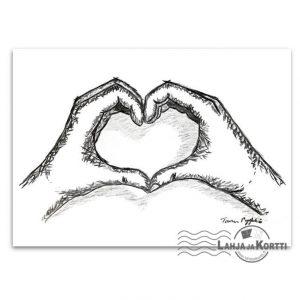Sydänkädet